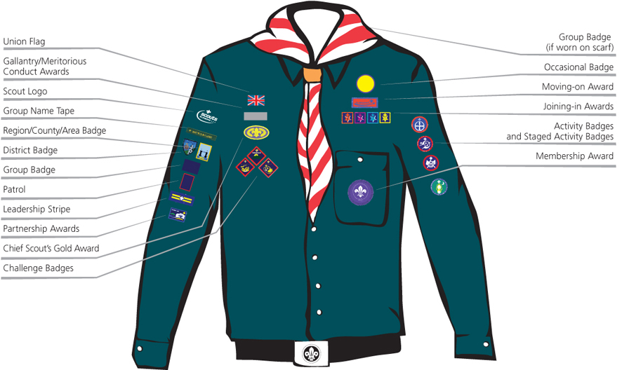 scout lessons that lead to maturity What is blt from boyledtroop jump to  the patrols requires 18 scout leaders to lead 6 patrols our lesson learned was that once you align the scouts maturity and.